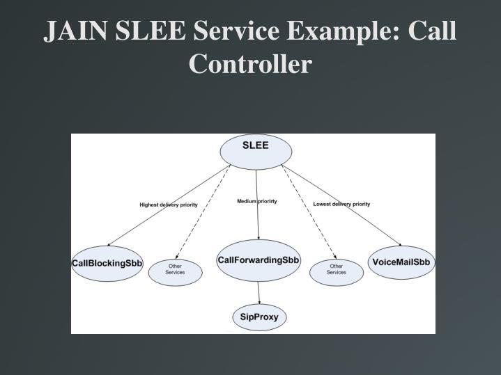 JAIN SLEE Service Example: Call Controller