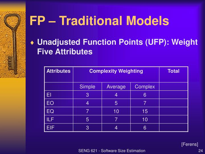 FP – Traditional Models