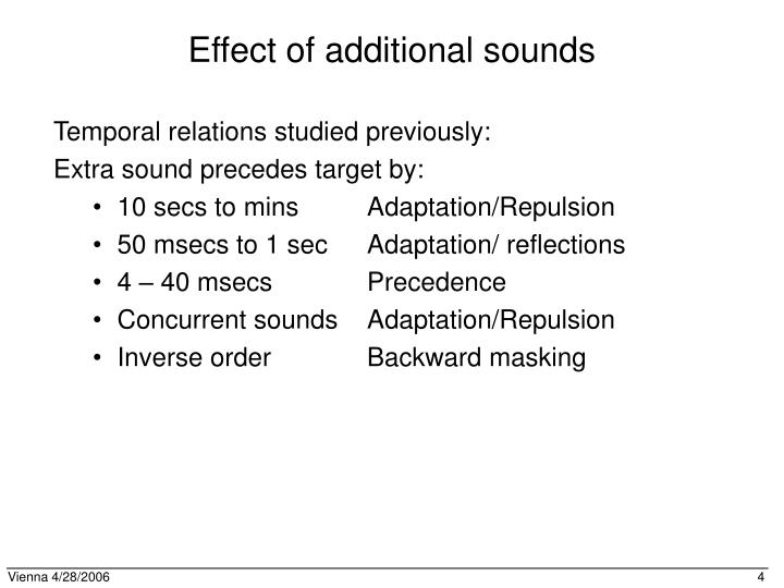 Effect of additional sounds