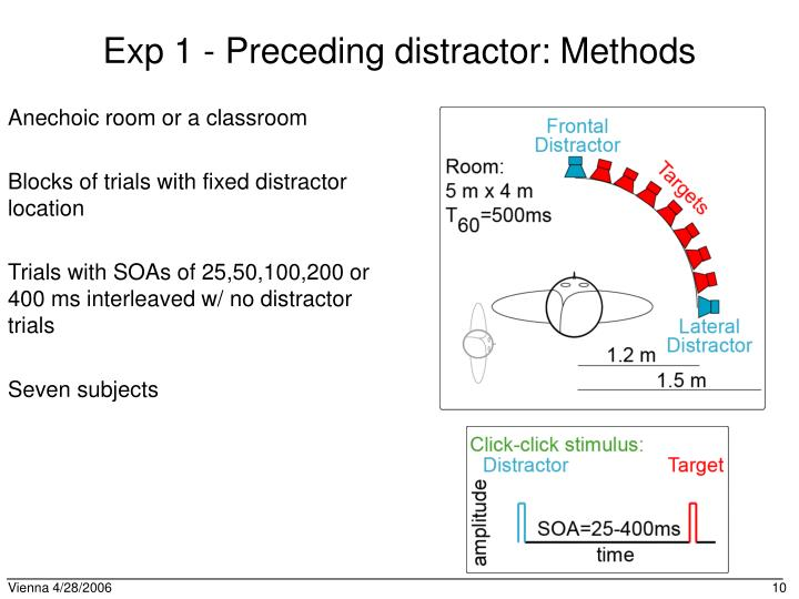 Exp 1 - Preceding distractor: Methods