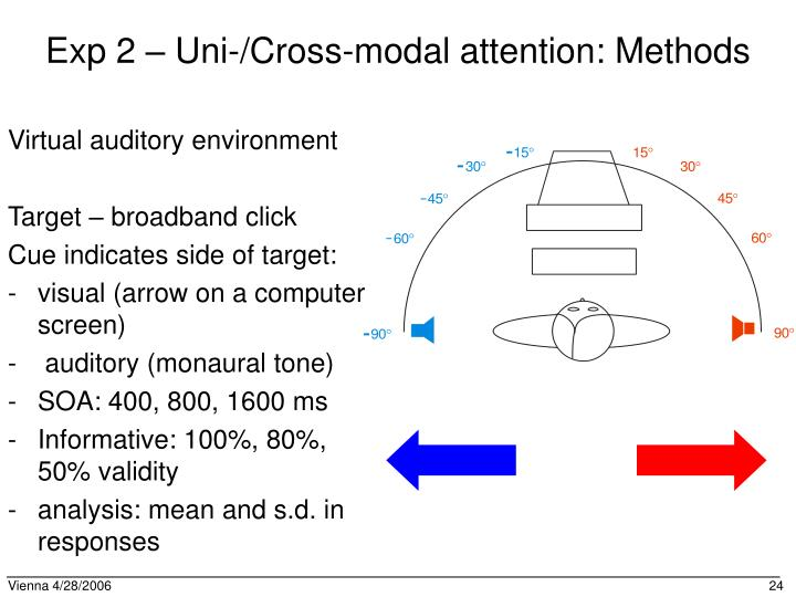 Exp 2 – Uni-/Cross-modal attention: Methods