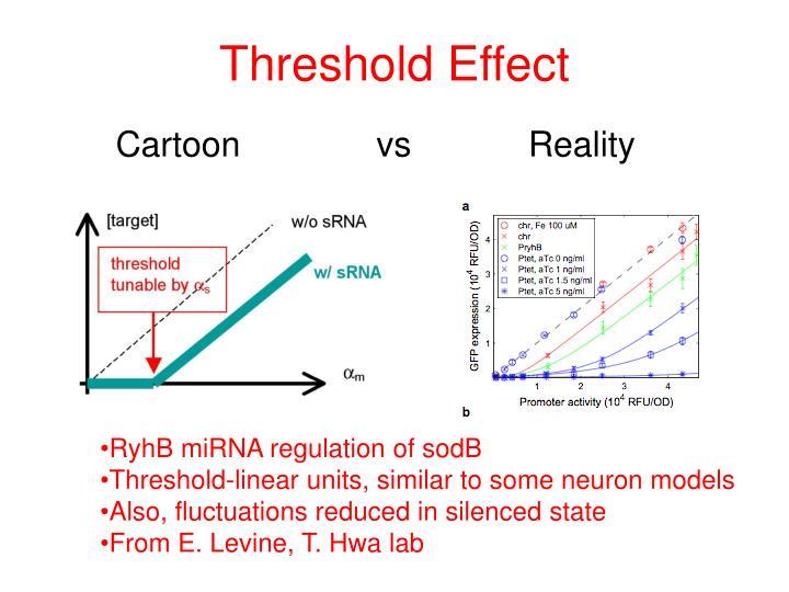 Threshold Effect