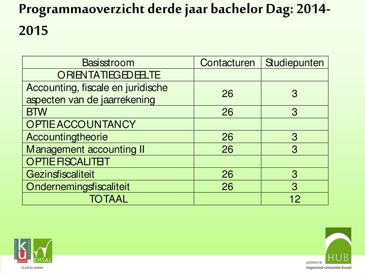 Programmaoverzicht derde jaar bachelor Dag: 2014-2015