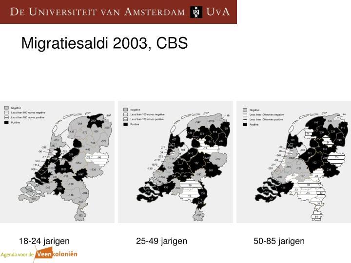 Migratiesaldi 2003, CBS