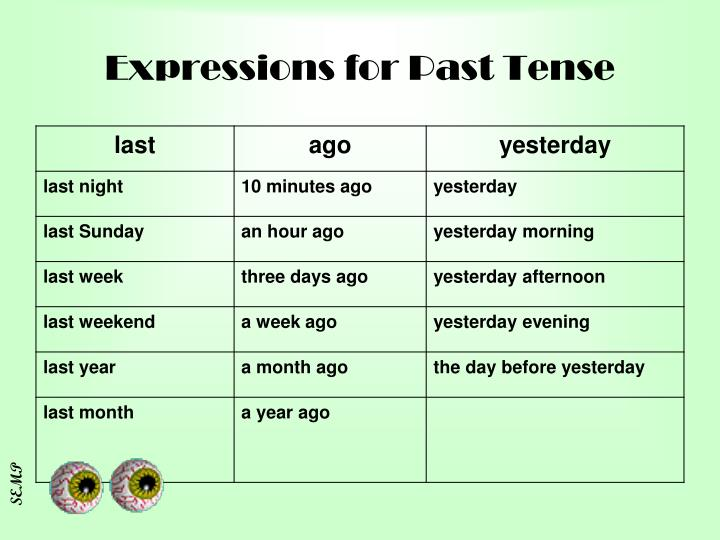 Expressions for Past Tense