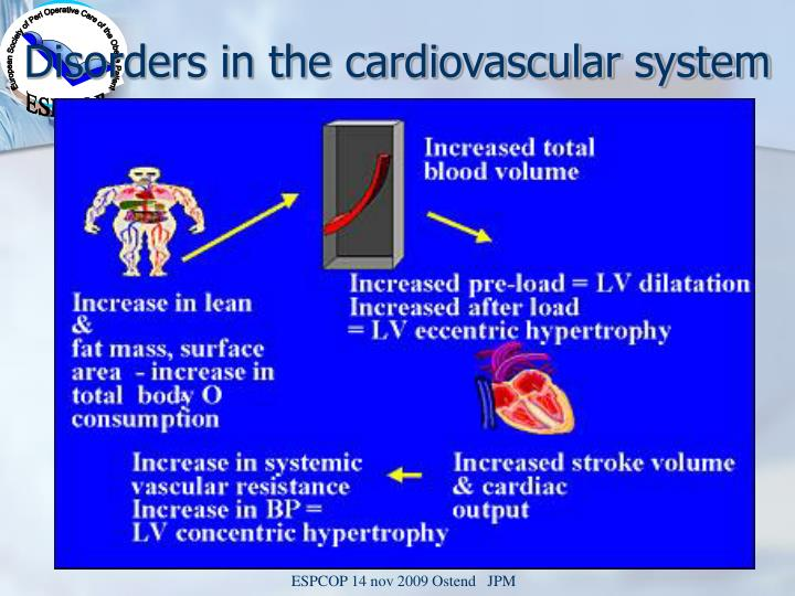 Disorders in the cardiovascular system