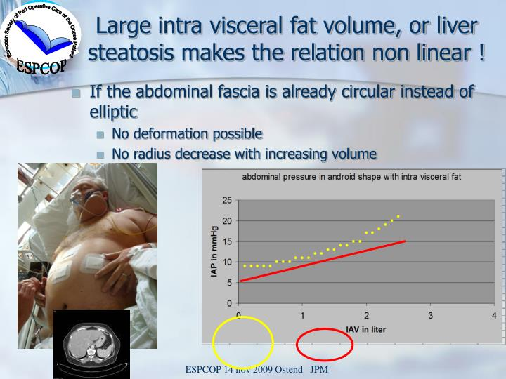 If the abdominal fascia is already circular instead of elliptic