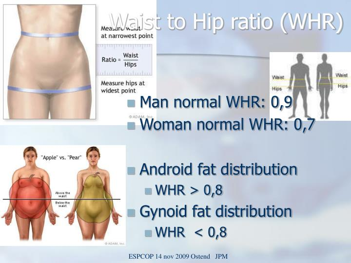 Waist to Hip ratio (WHR)