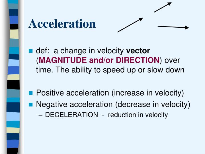 Acceleration1