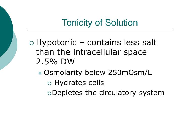 Tonicity of Solution