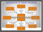 integraci n de reas procesos