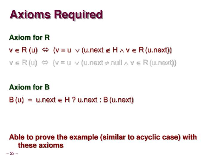 Axioms Required