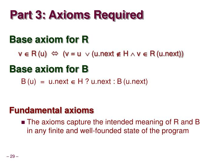 Part 3: Axioms Required
