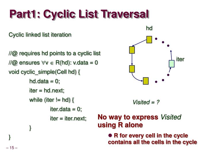 Cyclic linked list iteration