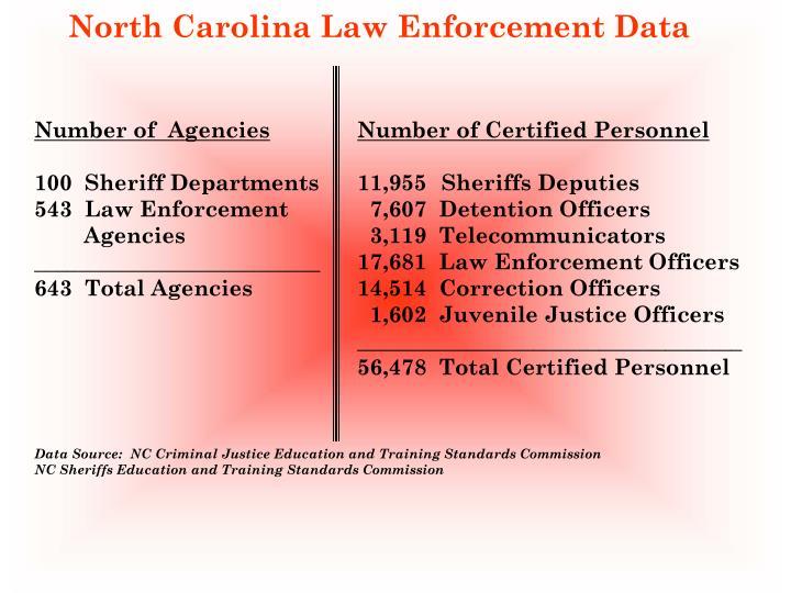 North Carolina Law Enforcement Data