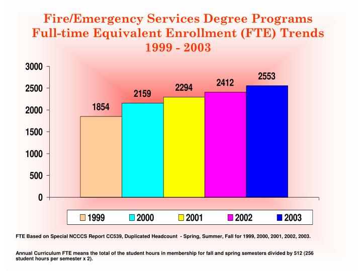 Fire/Emergency Services Degree Programs