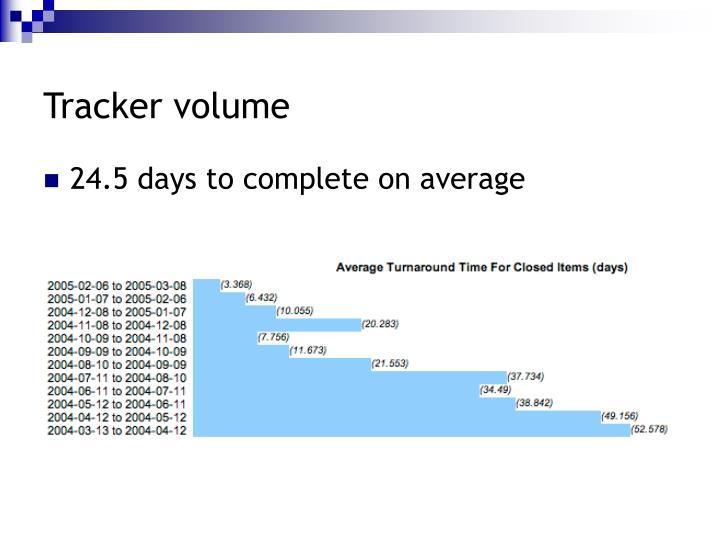 Tracker volume