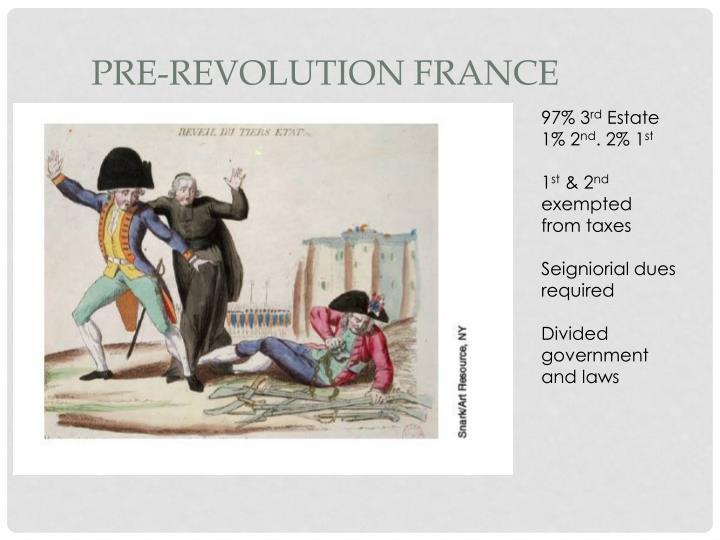 Pre-Revolution France