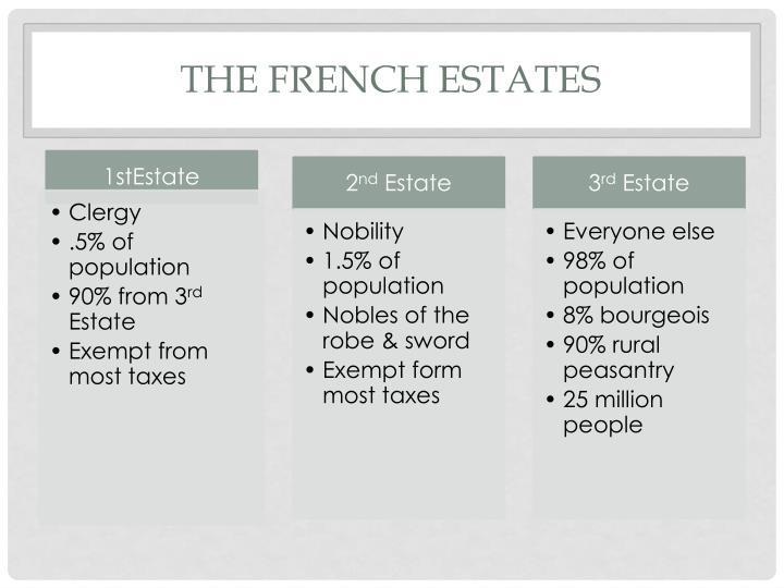The French Estates