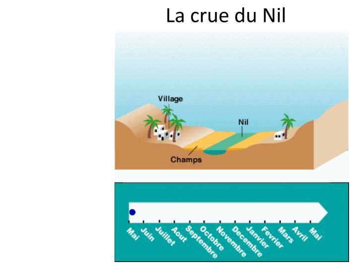 La crue du Nil
