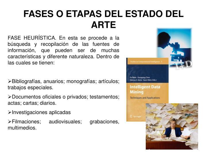 FASES O ETAPAS DEL ESTADO DEL ARTE