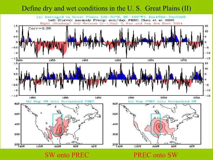 Define dry and wet conditions in the U. S.  Great Plains (II)