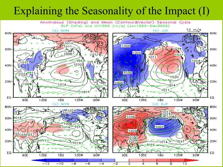 Explaining the Seasonality of the Impact (I)