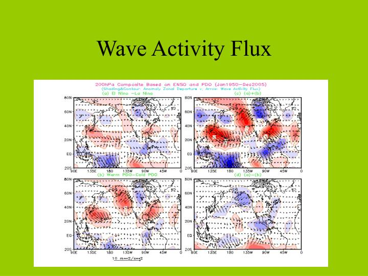 Wave Activity Flux