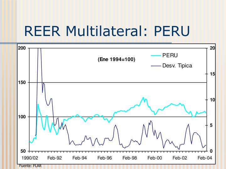 REER Multilateral: PERU
