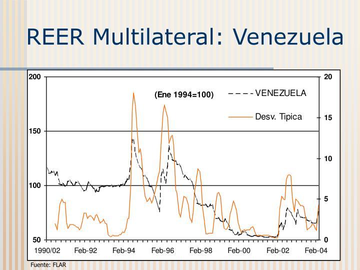 REER Multilateral: Venezuela