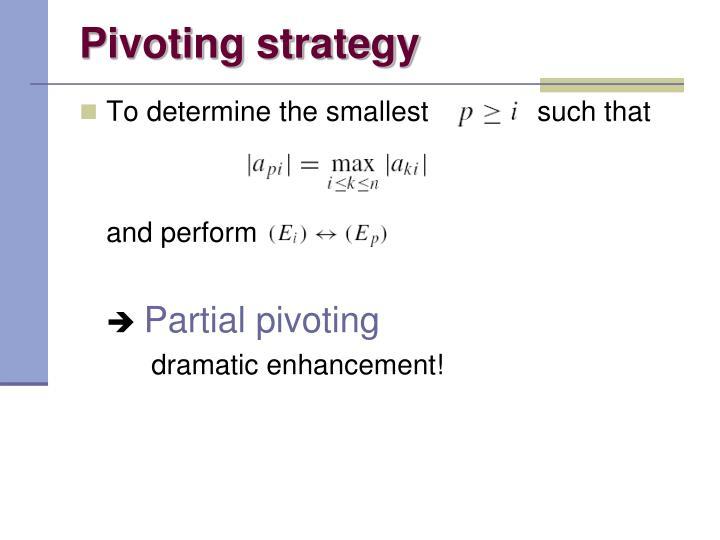 Pivoting strategy