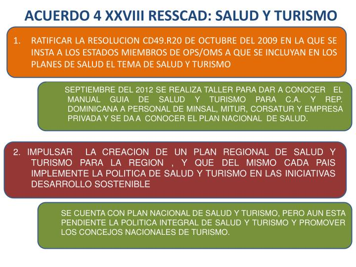 SEPTIEMBRE DEL 2012 SE REALIZA TALLER PARA DAR A CONOCER   EL MANUAL GUIA DE SALUD Y TURISMO PARA C.A. Y REP.         DOMINICANA A PERSONAL DE MINSAL, MITUR, CORSATUR Y EMPRESA PRIVADA Y SE DA