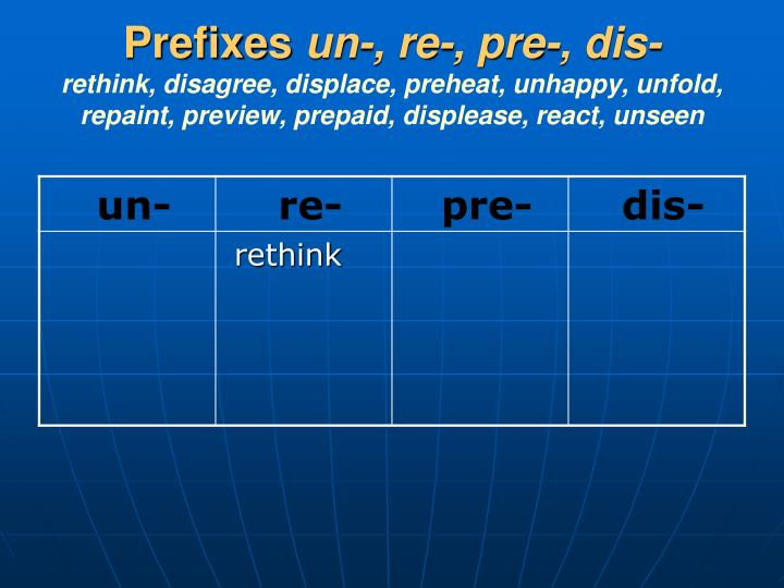 Prefixes