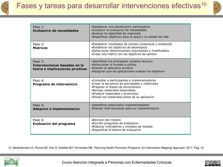 Fases y tareas para desarrollar intervenciones efectivas