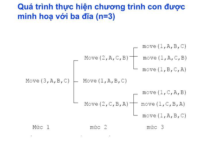 Quá trình thực hiện chương trình con được minh hoạ với ba đĩa (n=3)