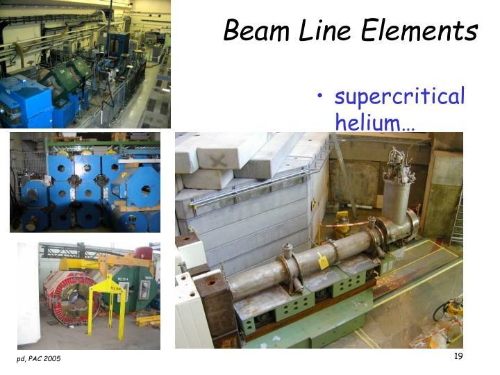 Beam Line Elements