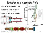 emission in a magnetic field