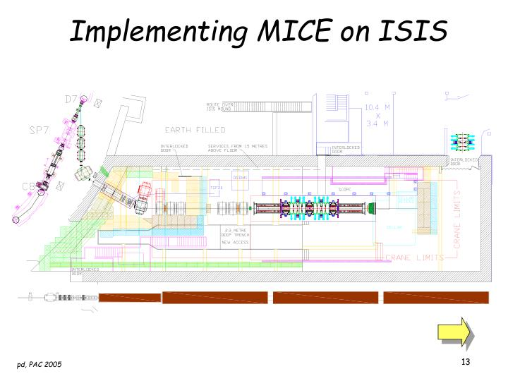 Implementing MICE on ISIS