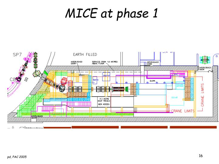 MICE at phase 1