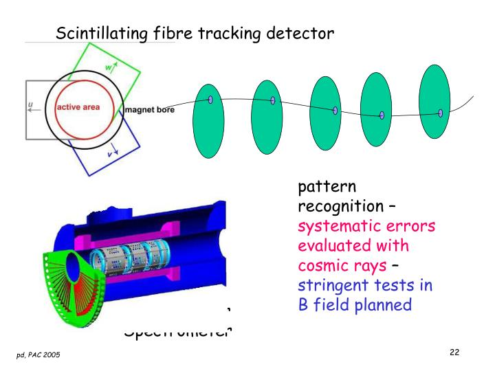 Scintillating fibre tracking detector