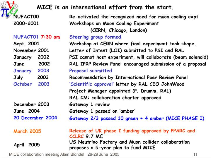 MICE is an international effort from the start.