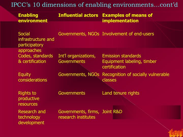 IPCC's 10 dimensions of enabling environments…cont'd