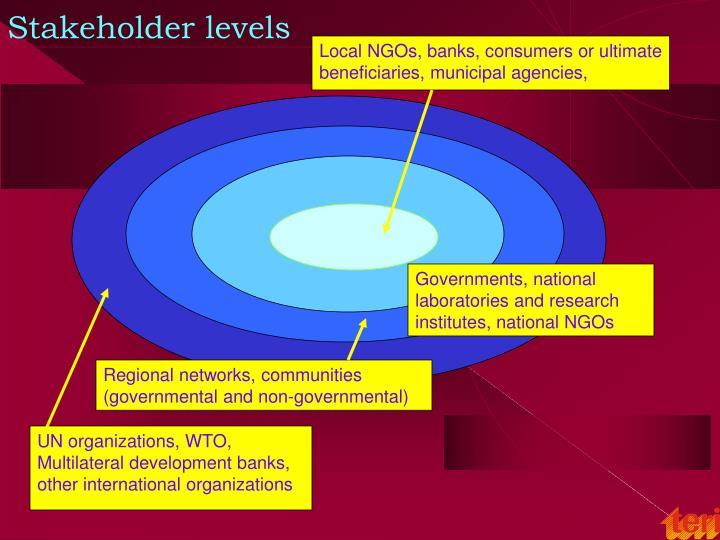 Stakeholder levels