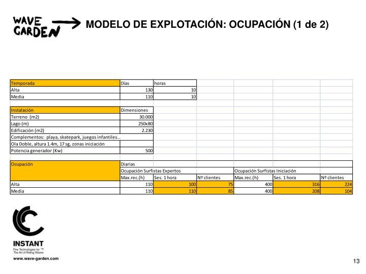 MODELO DE EXPLOTACIÓN: OCUPACIÓN (1 de 2)