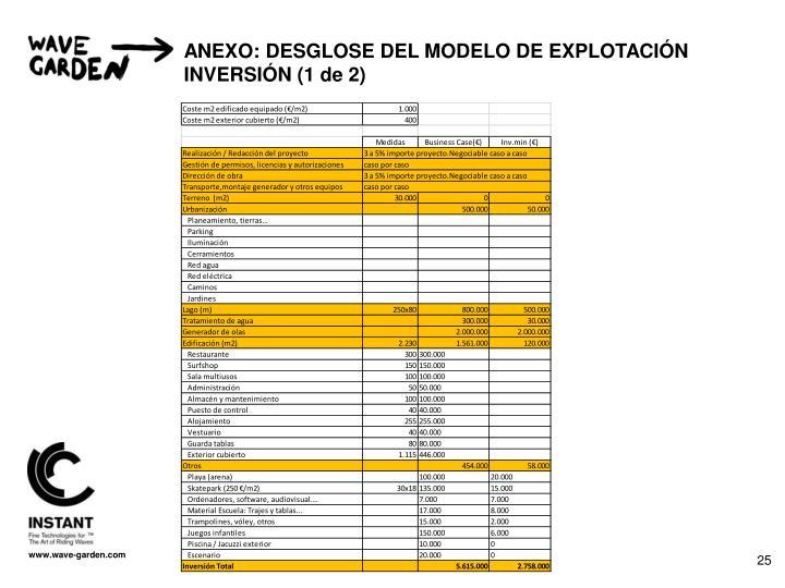 ANEXO: DESGLOSE DEL MODELO DE EXPLOTACIÓN
