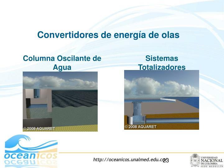 Convertidores de energía de olas