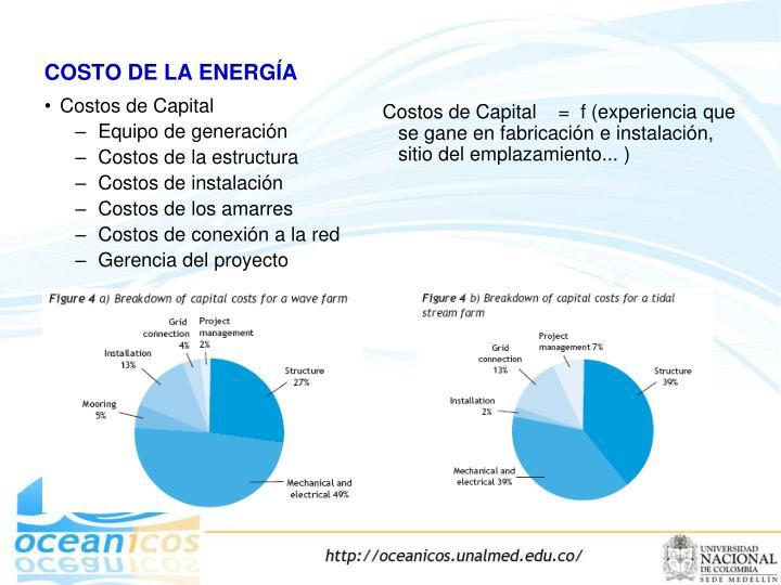 COSTO DE LA ENERGÍA