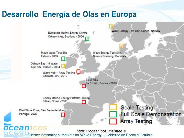 Desarrollo  Energía de Olas en Europa