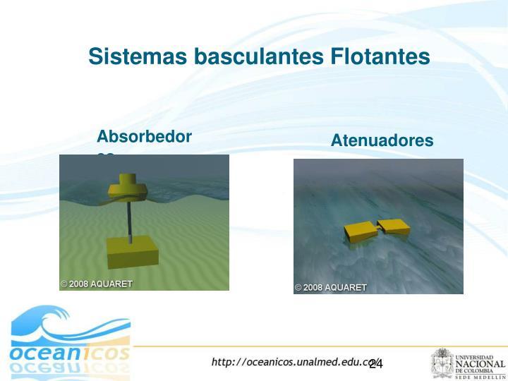 Sistemas basculantes Flotantes