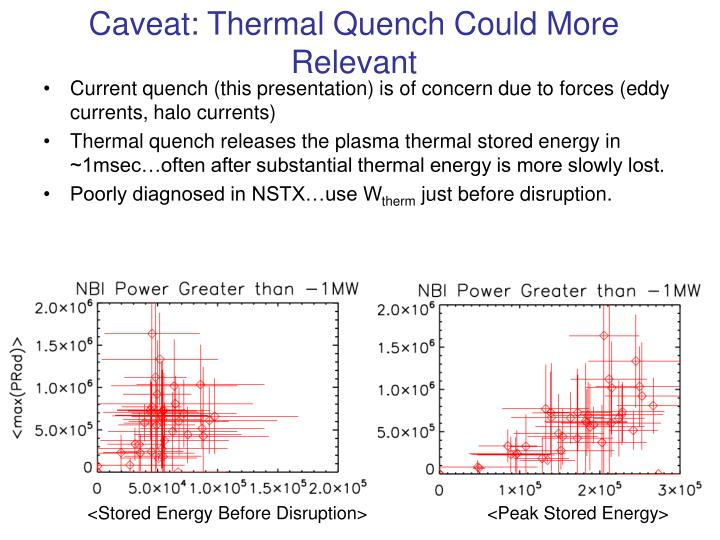Caveat: Thermal Quench Could More Relevant